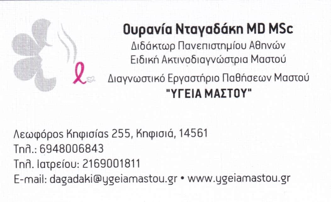 Κάρτα υγείας μαστού